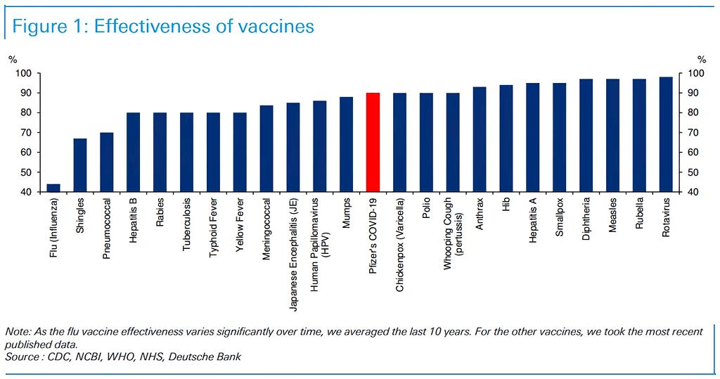 Corona-Impfstoff Effektivität