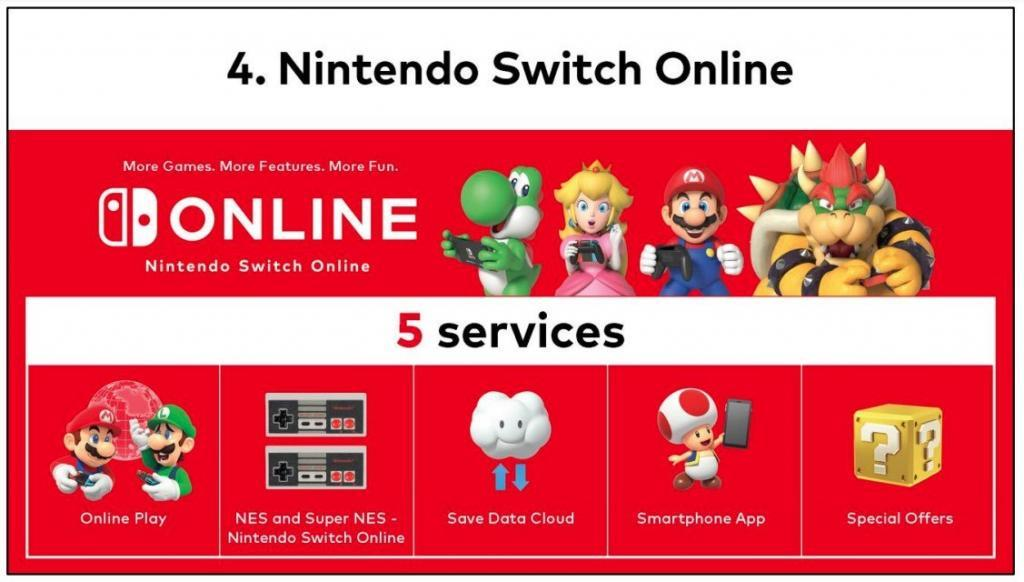 Nintendo Switch Online Analyse