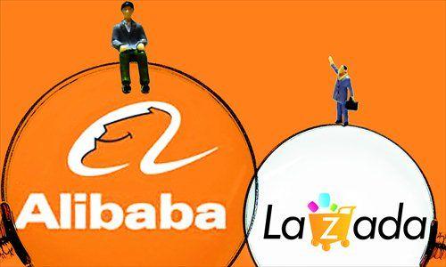 Alibaba über Lazada