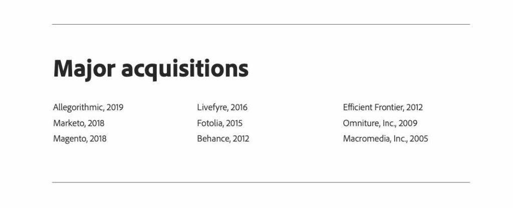 Adobe Inc. - Akquisitionen und Übernahmen