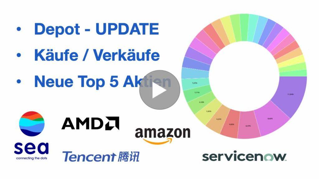 finanzfunk Depot-Update: Neue Top 5 Aktien und alle Käufe / Verkäufe